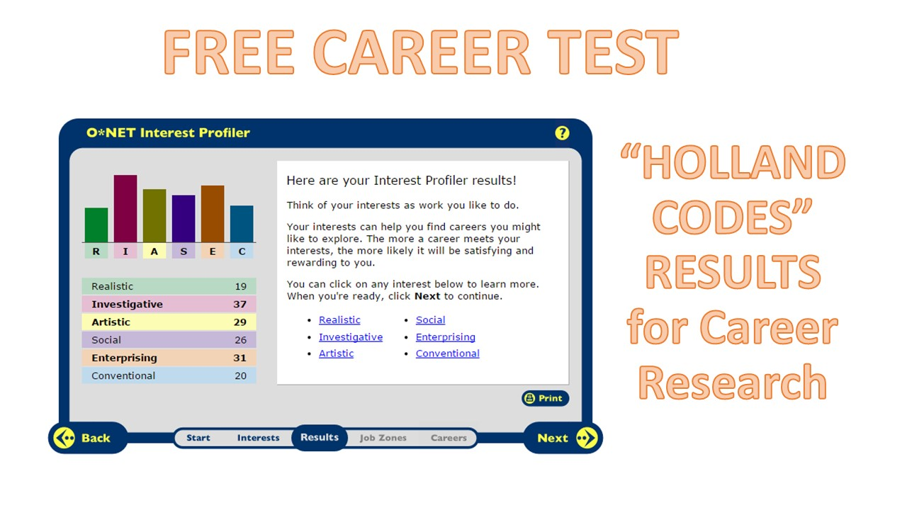 how to take a free career test with  u201cholland codes